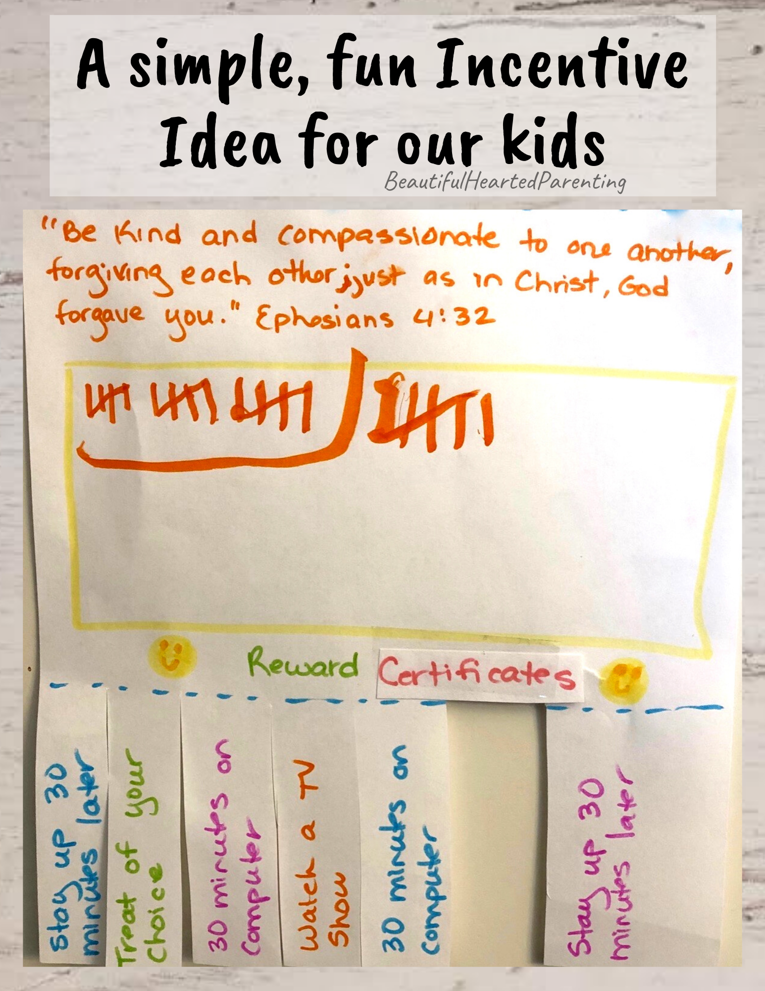 A simple, fun Incentive Idea for our kids-3